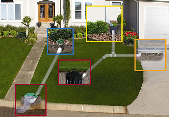 Improving yard drainage for Outside drainage system